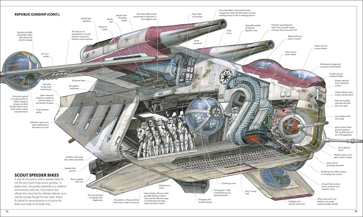 Star Wars Complete Vehicles (New Edition)