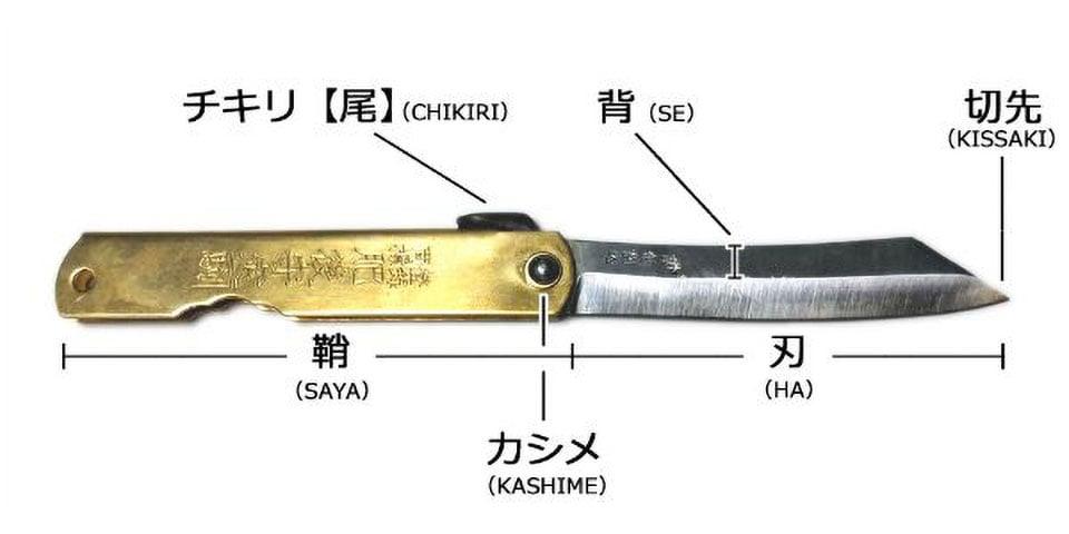 Higo no Kami Brass Pocket Knives