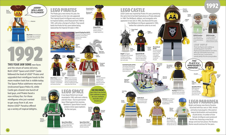 LEGO Minifigure: A Visual History
