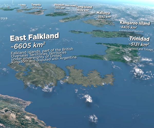 Island Size Comparison